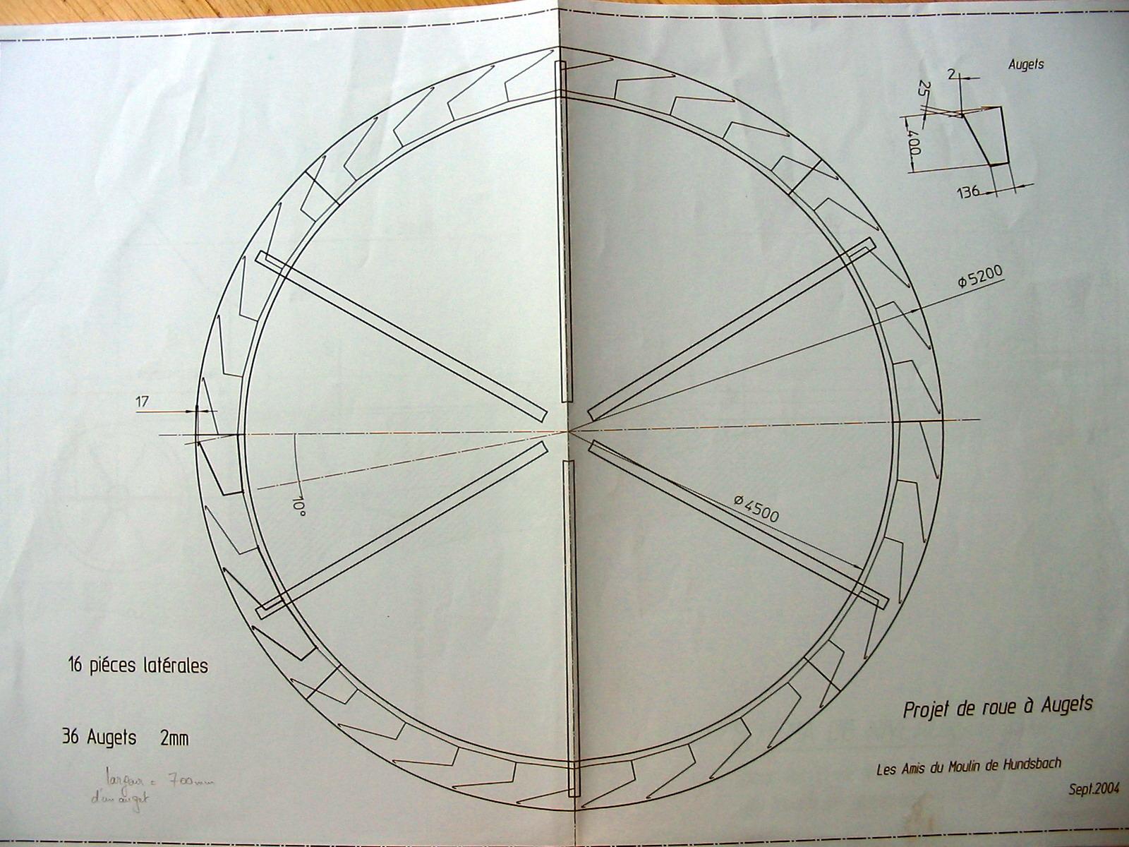La roue moulin de hundsbach for Plan de moulins